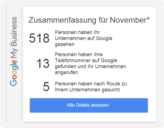 Statistik-eMail von Google My Business