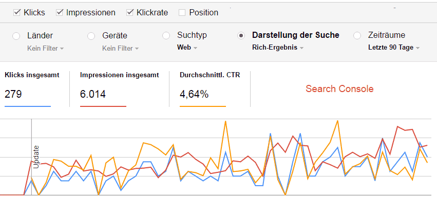 Search Console - Rich-Ergebnis